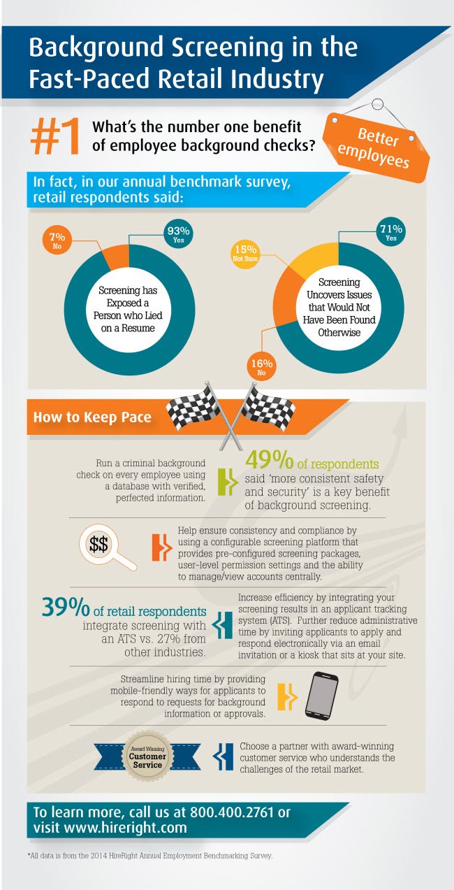 Background Screening in the Fast-Paced Retail Industry - An infographic by HireRight