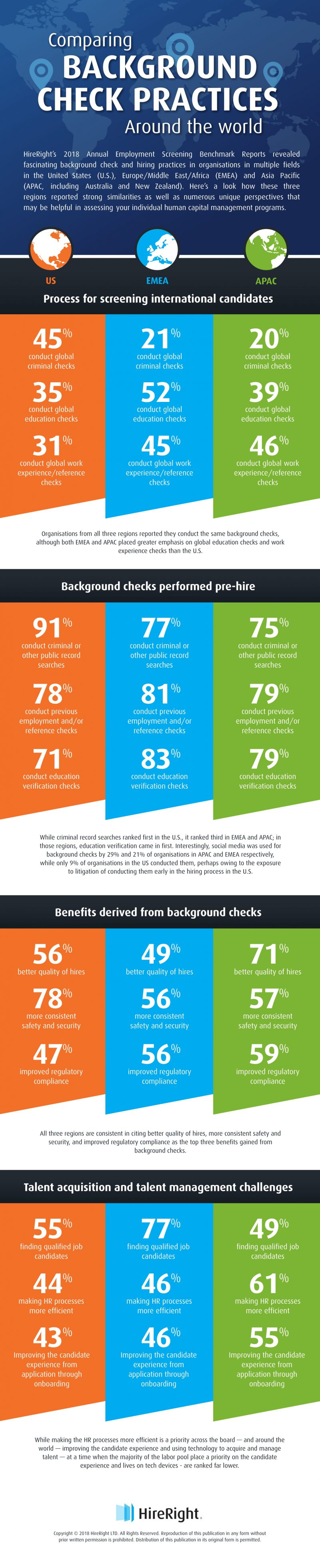 Comparing_background_checks_infographic_HireRight