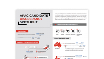 HireRight Background Screening Resource Library   HireRight APAC