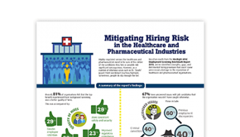 Mitigating Risk in the Healthcare and Pharmaceutical Industries