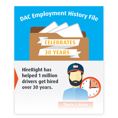 Dac Employment History File Infographic Hireright