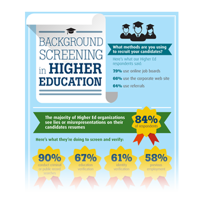 Background Screening in the Higher Education Industry [Infographic]