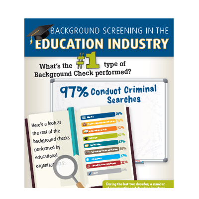 Background Screening in the Education Industry