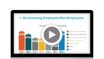 HireRight 2014 Health Care Spotlight - Key Findings on Employment Screening