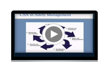 The FMCSA Safety Management Cycle