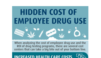Hidden Cost of Employee Drug Use [Infographic]