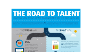 The Road to Talent