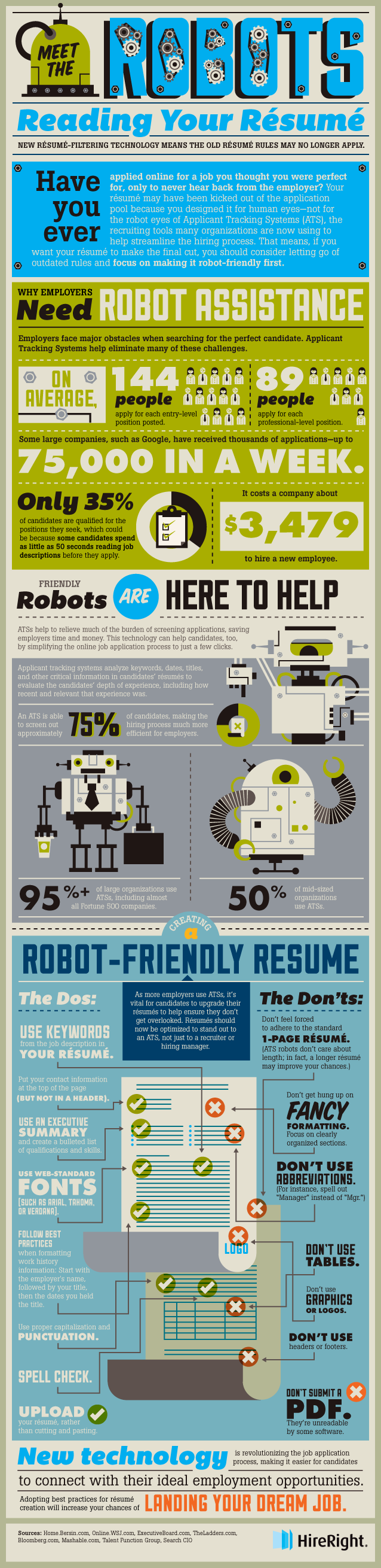 Meet the Robots Reading Your Resume - An infographic by HireRight  What is an Applicant Tracking System (ATS)? robots reading resume ats recruiting infographic