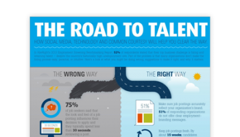 Looking at Recruiting Practices - The Road to Talent