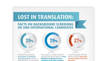 Interesting facts on background screening UK and international candidates
